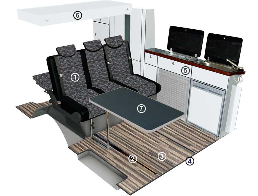 Vito V-Klasse Triostyle Camper Ausbau Reimo